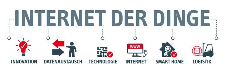Banner Internet der Dinge Konzept. Infografik mit icons