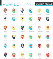 Vector Set of flat imagination, individuality, psychology, mind power and brain process icons.