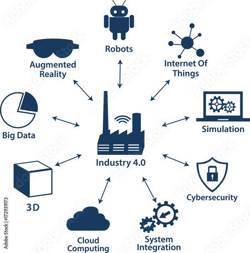 Quot Infographic Icons Of Industry 4 0 Internet Of Things