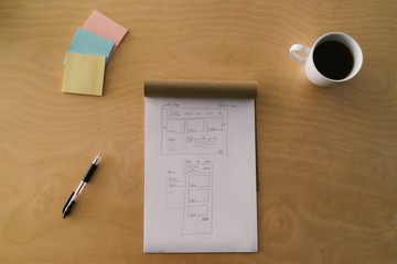 Wireframes of a Website