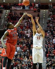 NCAA Basketball: Fresno State at San Diego State