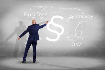 gmbh verkaufen mit schulden gmbh deckmantel verkaufen  Gesellschaftsgründung GmbH Unternehmenskauf