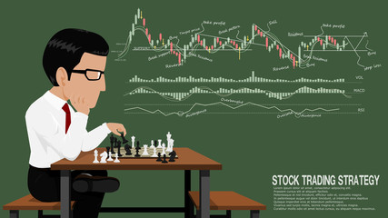 An investor is thinking about investment strategy