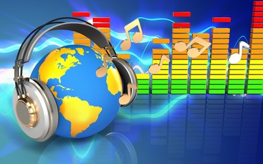 3d world in headphones audio spectrum