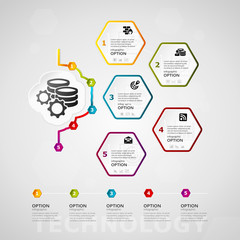 Technology timeline infographics design with five steps or options