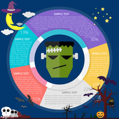 Frankenstein Diagram Infographic