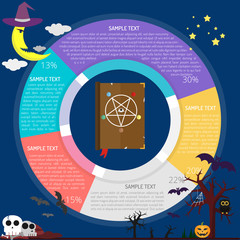 Spellbook Diagram Infographic