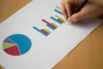 Analysing business chart