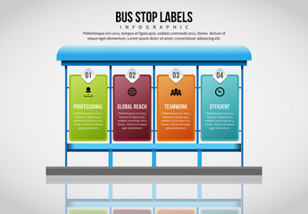 Bus Stop Kiosk Infographic