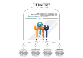 The Right Key Mobile Infographic