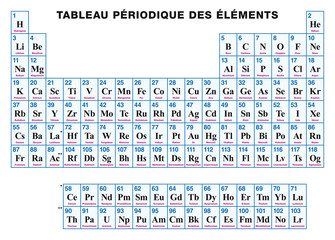 Periodic Table of the elements. FRENCH. Tabular arrangement of the chemical elements with their atomic numbers, symbols and names. 118 confirmed elements and complete seven rows. Illustration. Vector.