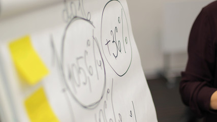 Businessman putting his ideas on white board during a presentation in conference room. Focus in hands with marker pen writing in flipchart. Close up of hand with marker and white board