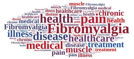 Word cloud on fibromyalgia