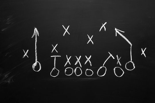 Footbal play strategy