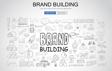 Brand Building concept with Business Doodle design style: company image, advertising tips, best practice