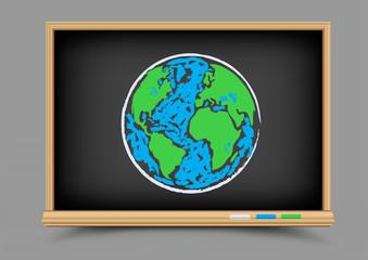 blackboard Earth lesson