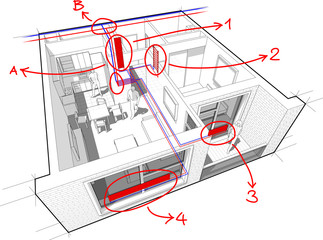 Perspective diagram of a one bedroom apartment completely furnished with hot water radiator heating and central heating pipes as source of heating energy with hand drawn notes