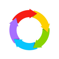 Cycle loop diagram. Life cycle. Four arrows diagram. Vector stock.