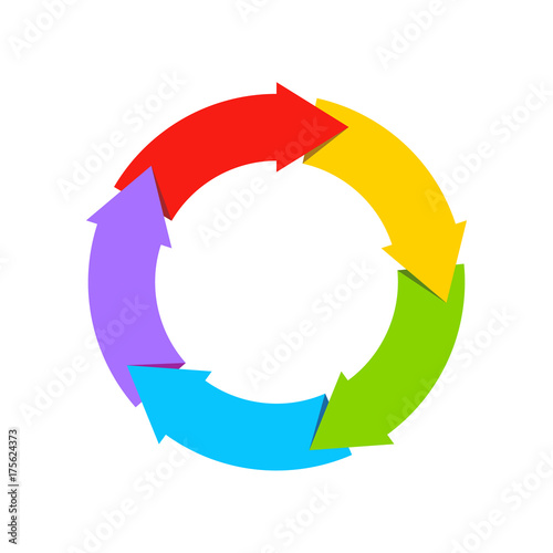 U0026quot Cycle Loop Diagram  Life Cycle  Four Arrows Diagram