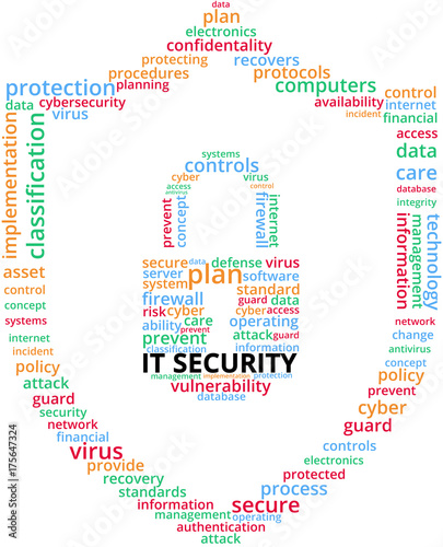 IT Security Word Cloud Text Illustration  Cyber security protection