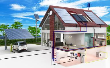 -GmbH webbomb gmbh kaufen Elektro -GmbH gmbh anteile kaufen finanzierung