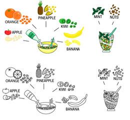 Recipe Fruit salad DIY instruction including sketch