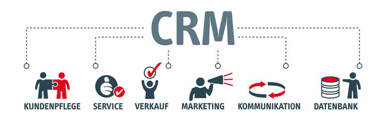Banner customer-relationship-management - CRM