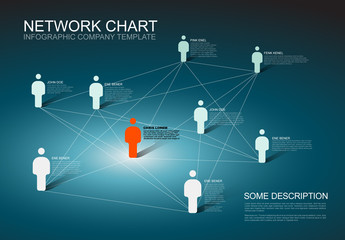 Company Network Infographic Layout