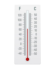Thermometer in degrees Celsius and Fahrenheit.