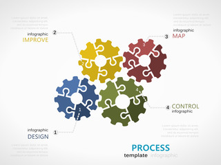 Process infographic template with gear symbol model made out of jigsaw pieces