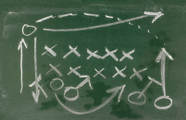 Football play strategy drawn on green chalk board background