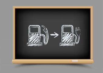 blackboard evolution future gas station