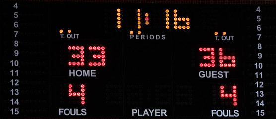 Basketball electronic scoreboard with bright numbers
