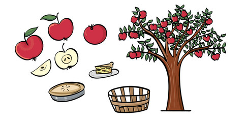 Assorted Apples, an Apple Tree and Apple Pie