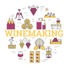 Linear round concept of WINEMAKING
