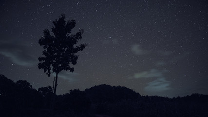 Long exposure and High ISO shot of star and milky way over the mountain at night.