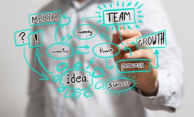 vorgegründete Gesellschaften Vorrats GmbH Marketing Angebote zum vorrats Firmenkauf Firmenmantel