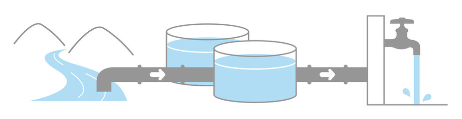 Illustration until river water passes through the water purification facility and becomes tap water. No text.