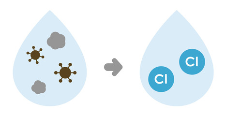 Illustration until raw water is disinfected with chlorine to become tap water. No text.