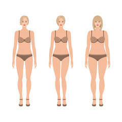 Women with different types of figure