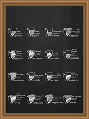 Hand Drawn of coffee menu