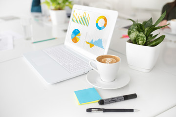 White laptop in office with company statistics and coffee cup