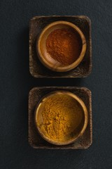 Red chili powder and turmeric powder in a bowl