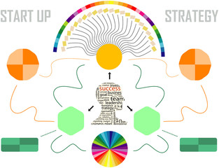 Start up business infografic template, free copy space