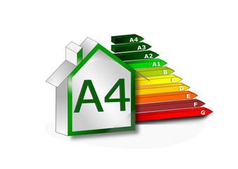 Renewable Energy House. High efficiency