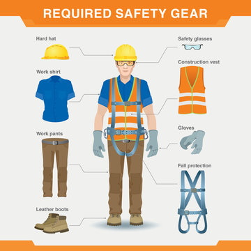 Required safety gear. Overalls. Safety at the construction site. Vector illustration for an information poster
