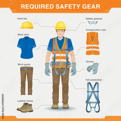 Quot Required Safety Gear Overalls Safety At The
