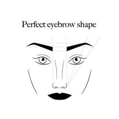 eyebrows making scheme