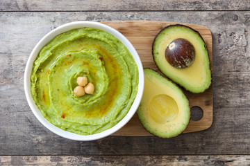Avocado hummus in bowl on wooden table.Top view