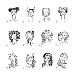 Zodiac sign. Beautiful fashion girl. Vector hand drawn illustration.